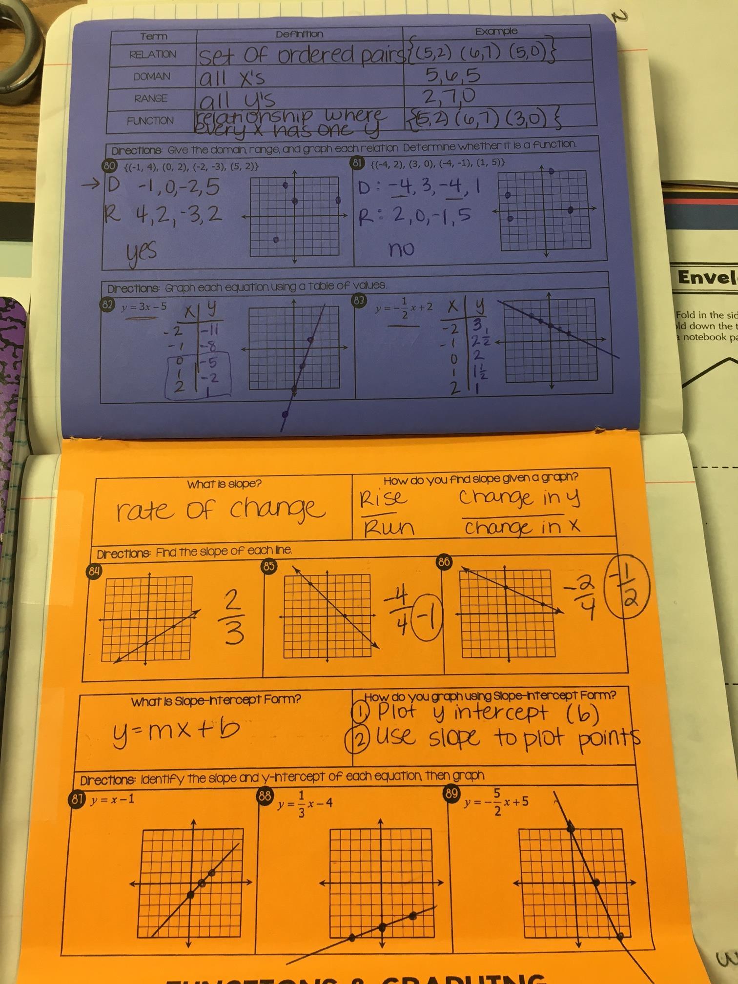 Thornton brittany algebra notebook page 7 fandeluxe Gallery