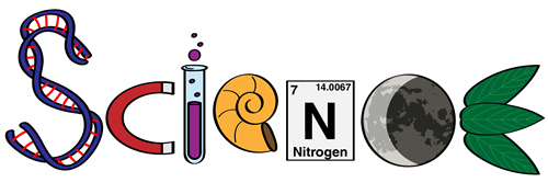 Science - Header